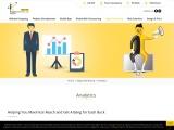 Digital Marketing Services Mumbai, PPC Campaign Monitoring Mumbai