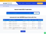 HS Code 15089000 Export Data Indonesia –To View Market Trends