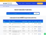 If you are looking for HS code 15099011 Import Data
