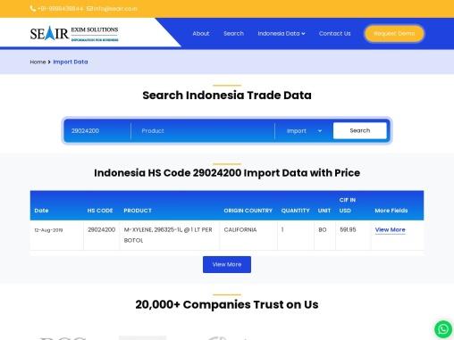 HS Code 29024200 Export Data Indonesia