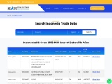 Are you Looking for 29024400 Import Data?