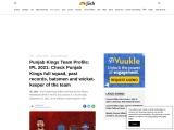 Punjab Kings Team Profile: IPL 2021: Check Punjab Kings full squad, past records, batsmen and wicket