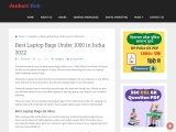 Best Laptop Bags Under 1000 in India 2021