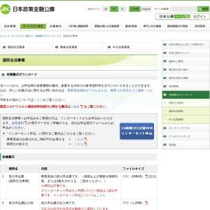 各種書式ダウンロード|国民生活事業|日本政策金融公庫