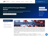 Swab and Viral Transport Medium Market to Witness Healthy Growth with Significant Demand for by Prod