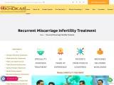 Miscarriage Infertility Treatment