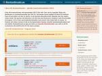 Låna till kontantinsats med kontantinsatslån 2020