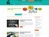 Articles On Website Designing, Digital Marketing, Website Components