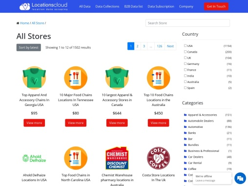 Complete List Of Shaw's Pharmacy Locations In The USA