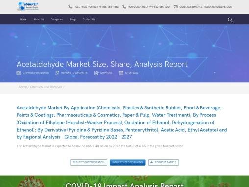 Acetaldehyde Market Share