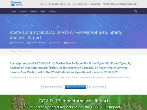 Acetylspiramycin (CAS 24916-51-6) Market