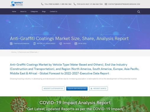 Anti-Graffiti Coatings market size