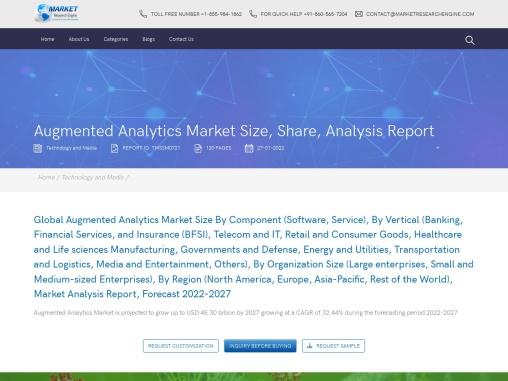 Global Augmented Analytics Market