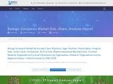 Biologic Excipients Market Share