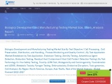 Biologics Development and Manufacturing Testing Market Share