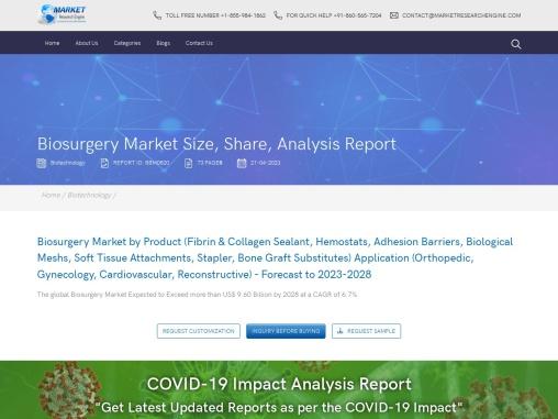 Biosurgery Market Share, Analysis