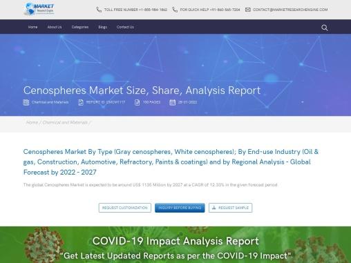 Cenospheres Market Share