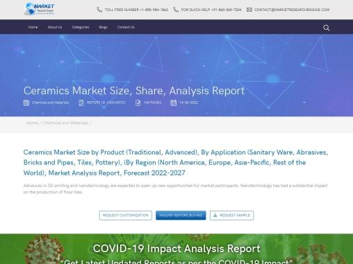 Ceramics Market Share