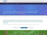 Cervical Dilators Market Share