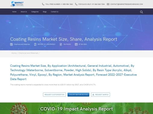 coating resins market share | coating resins market