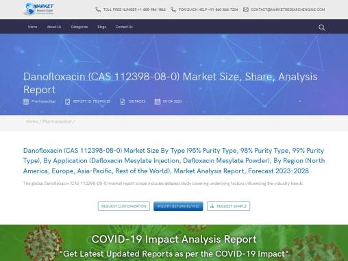 Danofloxacin (CAS 112398-08-0) Market