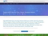 Digital MRO Market Share