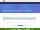 Digital Pathology Market Share