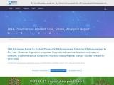 DNA Polymerase Market Share ,,