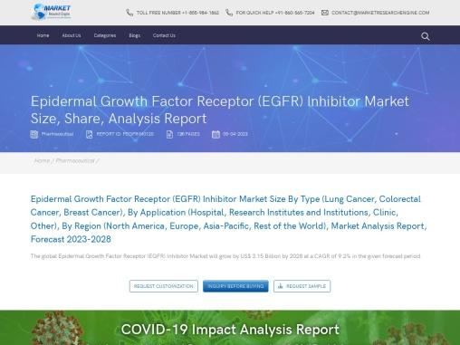 Epidermal Growth Factor Receptor (EGFR) Inhibitor Market
