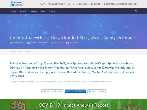 Epidural Anesthetic Drugs Market