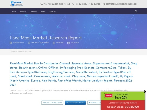 Face Mask Market Share and size