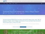 Gymnastic Equipment Market Share
