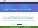 Hemostasis Valve Market Share