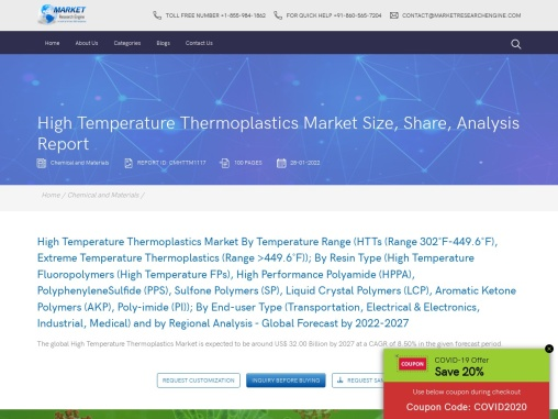 High Temperature Thermoplastics Market