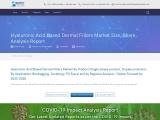 Hyaluronic Acid Based Dermal Fillers Market Share