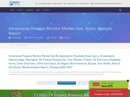 Intracranial Pressure Monitor Market Share