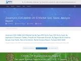 Josamycin (CAS 16846-24-5) Market Share