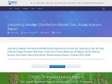 Laboratory Washer-Disinfectors Market Share