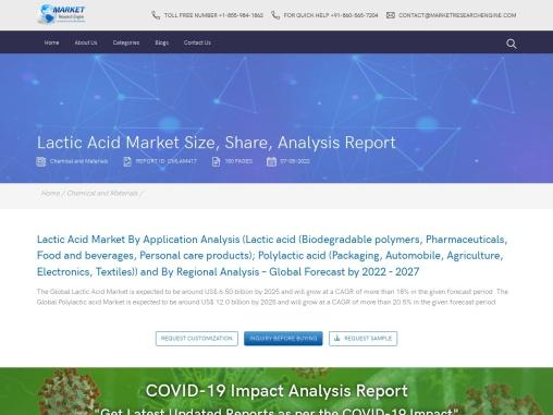 Lactic Acid Market Share