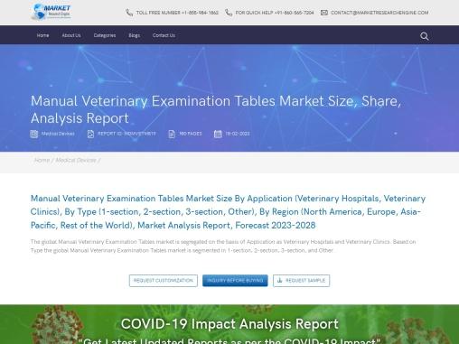 Manual Veterinary Examination Tables Market Share
