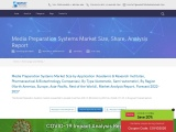 Media Preparation Systems Market Share