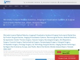 Minimally Invasive Medical Robotics, Imaging & Visualization Systems & Surgical Instruments Market S