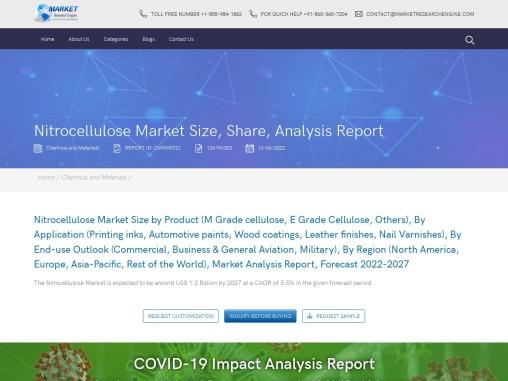 Nitrocellulose Market Share