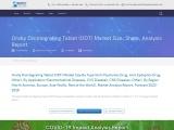 Orally Disintegrating Tablet (ODT) Market