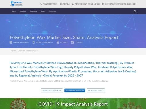 Polyethylene Wax Market Size