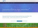Polypropylene Market share |  Polypropylene Market