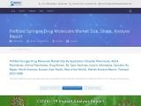 Prefilled Syringes Drug Molecules Market Size