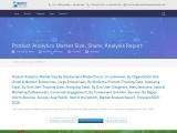 Product Analytics Market Share