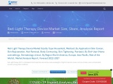 Red-Light Therapy Device Market Size