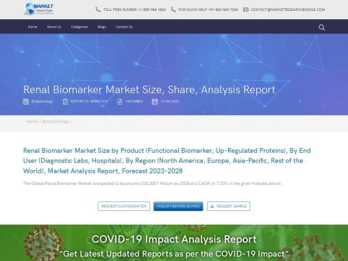 Renal Biomarker Market Share , Analysis